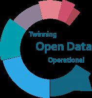 Twinning Open Data Operational
